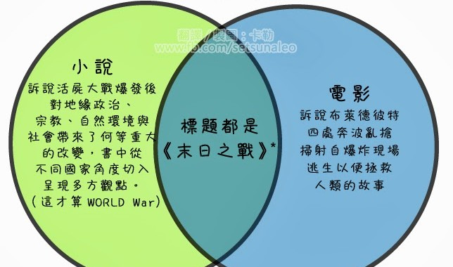 world+war+z
