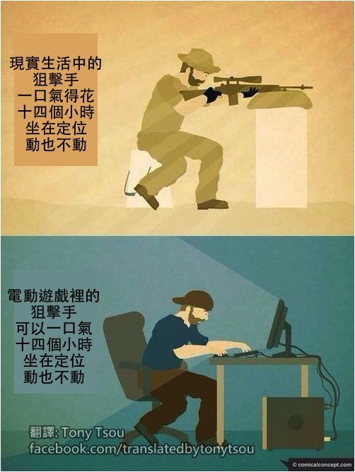 SniperGame