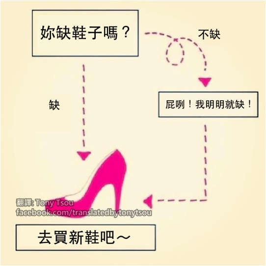 WomenNeedShoes