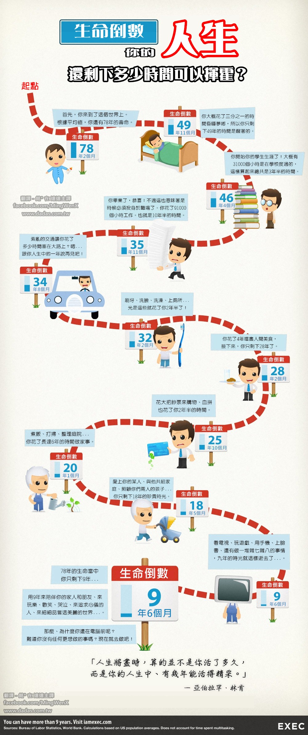 how-much-time-life-infographic