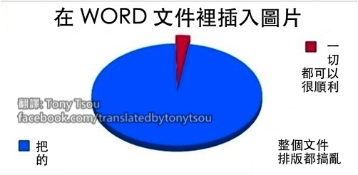 WordPic